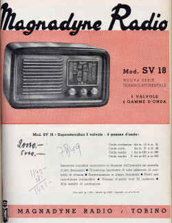 magnadyne 125 low.jpg (1240974 byte)