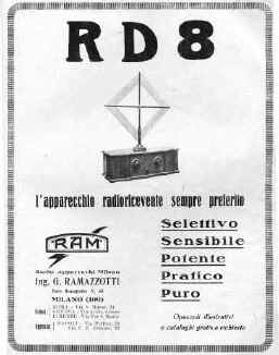 ram_1927_low_small.jpg (21035 byte)